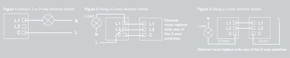 Dimmer switch illustration
