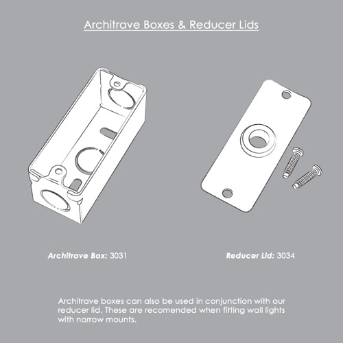 Architrave box and reducer