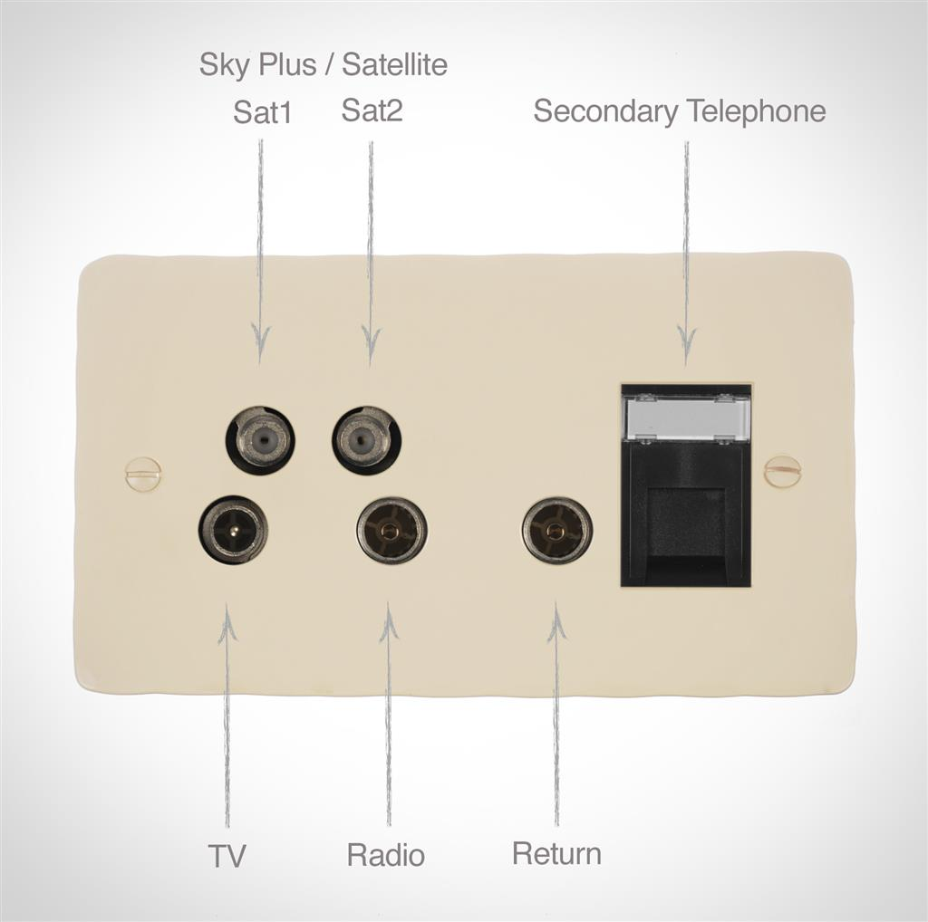 Sky Plus & Satellite Socket Plain Ivory Hammered Plate