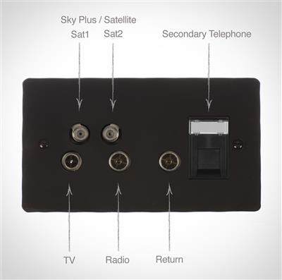 Sky Plus & Satellite Socket Beeswax Hammered(discontinued, only stock shown available)