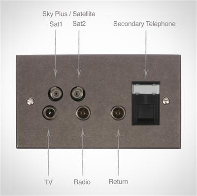 Sky Plus & Satellite Socket Polished Bevelled(discontinued, only stock shown available)
